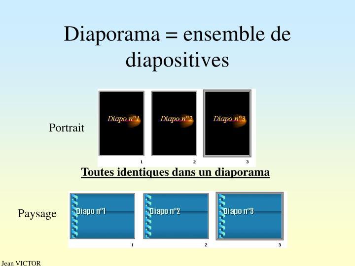 Diaporama = ensemble de diapositives