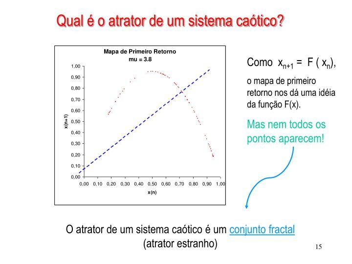 Qual é o atrator de um sistema caótico?