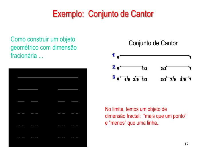 Conjunto de Cantor