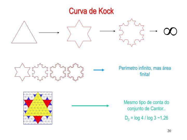 Curva de Kock