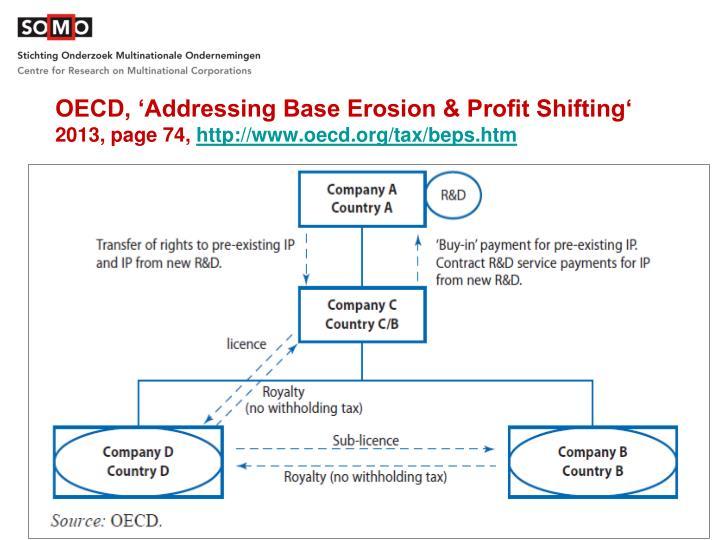 OECD, 'Addressing Base Erosion & Profit Shifting'