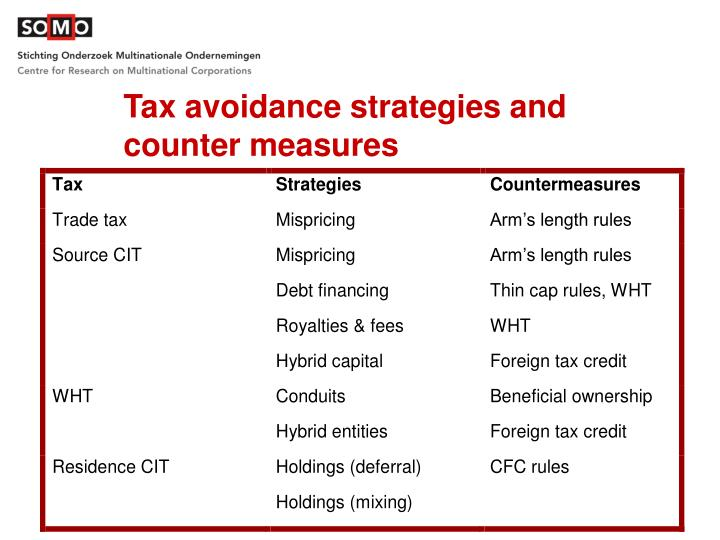 Tax avoidance strategies and