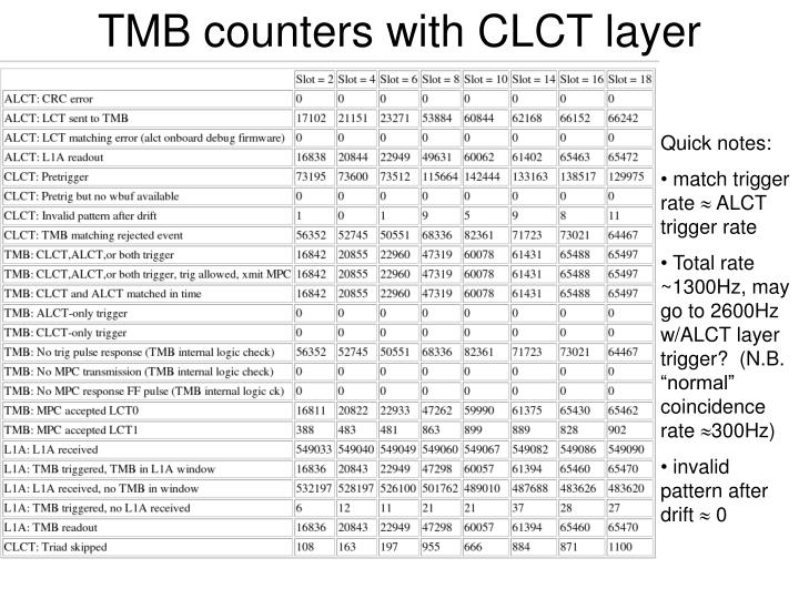 TMB counters with CLCT layer trigger