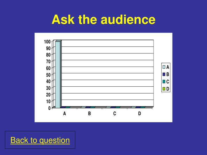 Ask the audience
