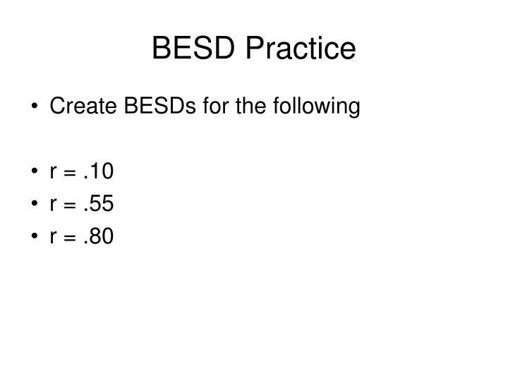 BESD Practice