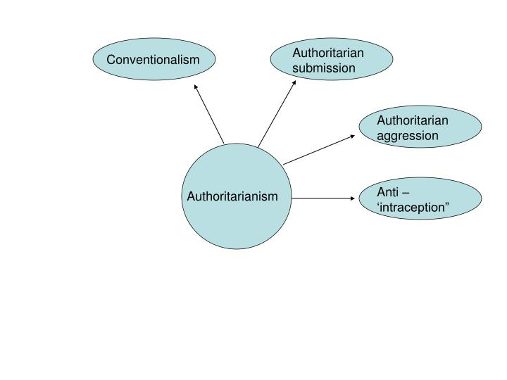 Authoritarian submission