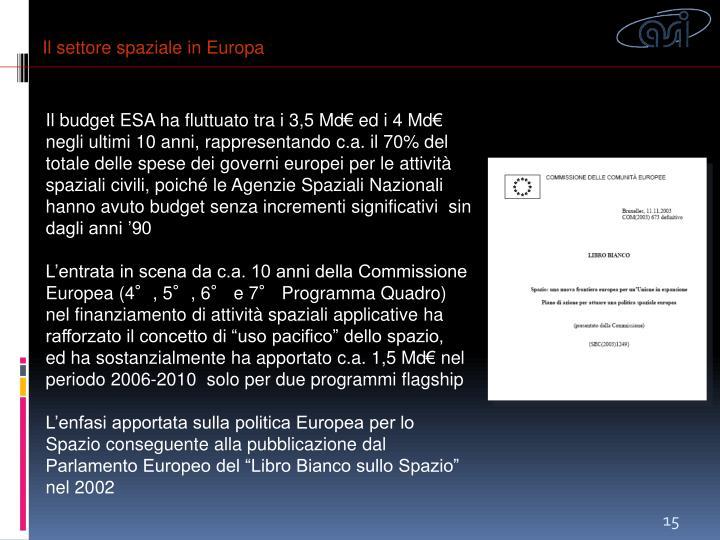 Il settore spaziale in Europa
