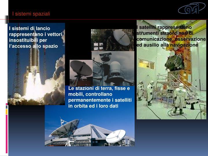 I sistemi spaziali