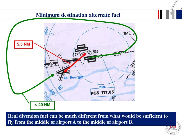 Minimum destination alternate fuel1