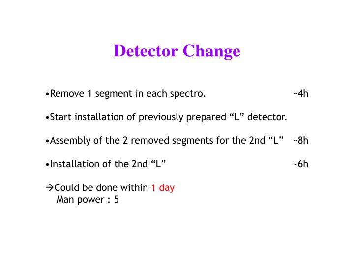 Detector Change