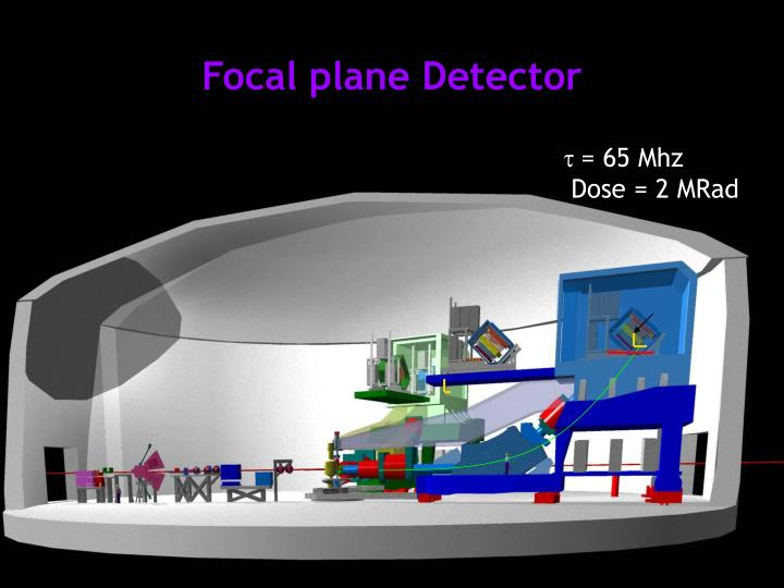 Focal plane Detector