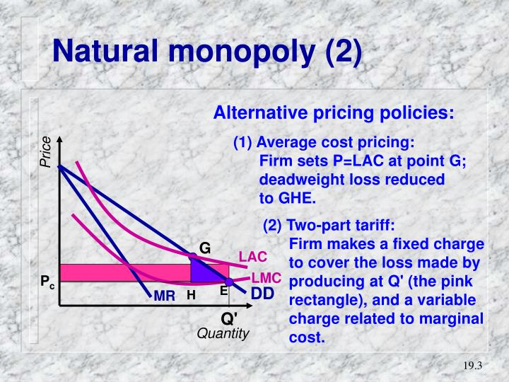 (1) Average cost pricing: