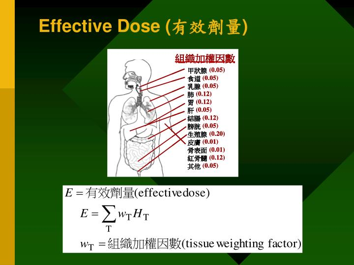 Effective Dose (
