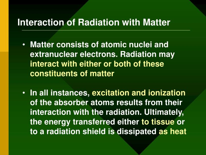 Interaction of Radiation with Matter