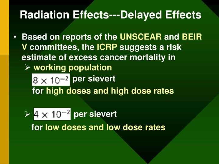 Radiation Effects---Delayed Effects
