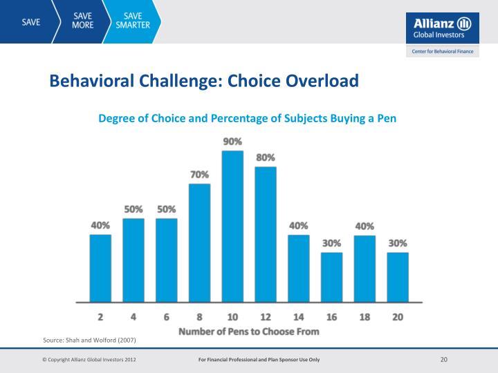 Behavioral Challenge: Choice Overload