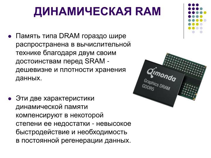 ДИНАМИЧЕСКАЯ RAM