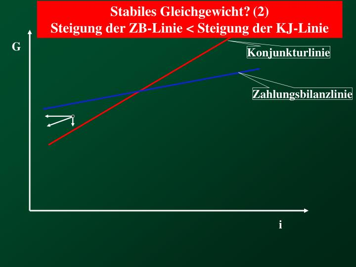 Stabiles Gleichgewicht?(2)