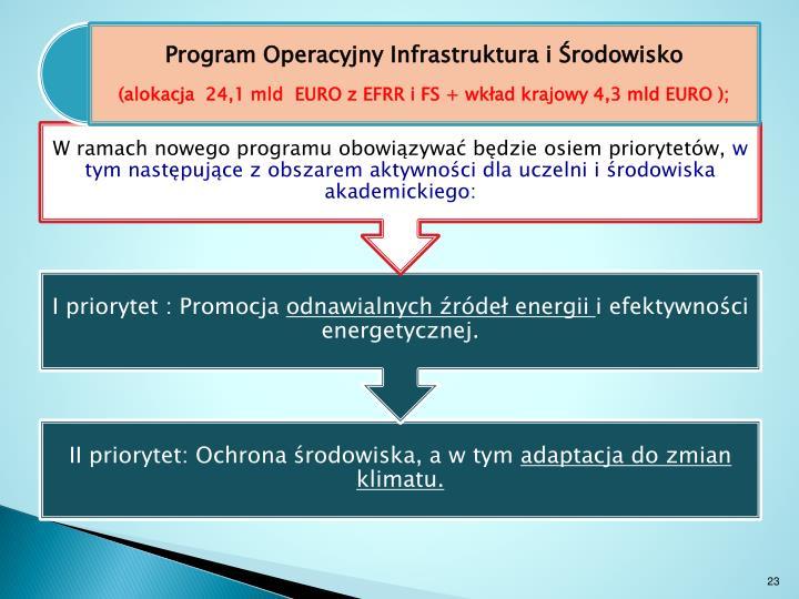 W ramach nowego programu obowiązywać będzie osiem priorytetów,