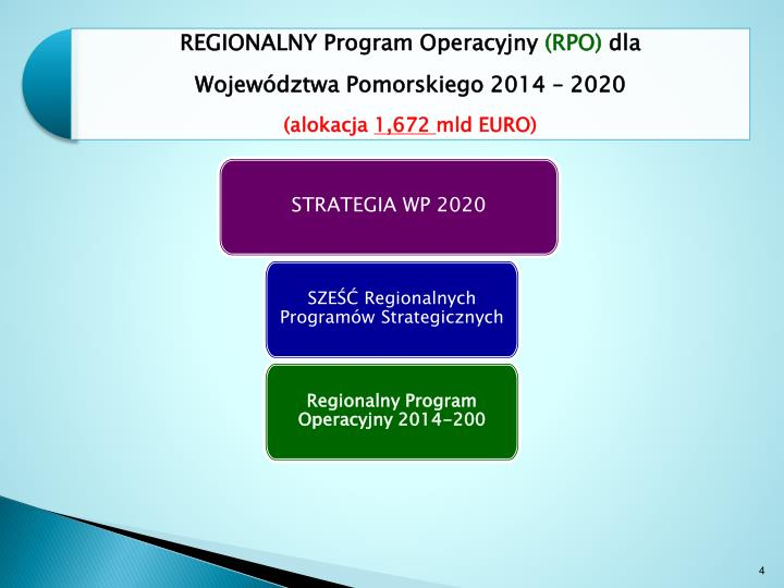STRATEGIA WP 2020