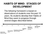 habits of mind stages of development