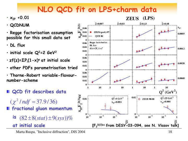 NLO QCD fit on LPS+charm data