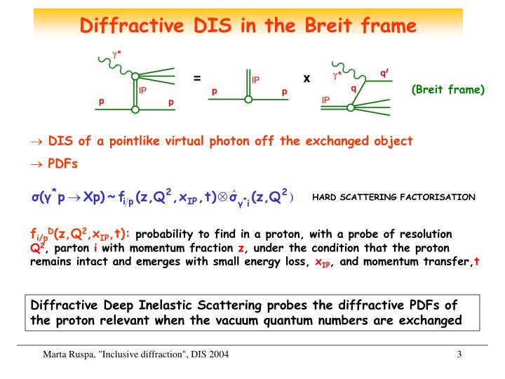 Diffractive DIS in the Breit frame
