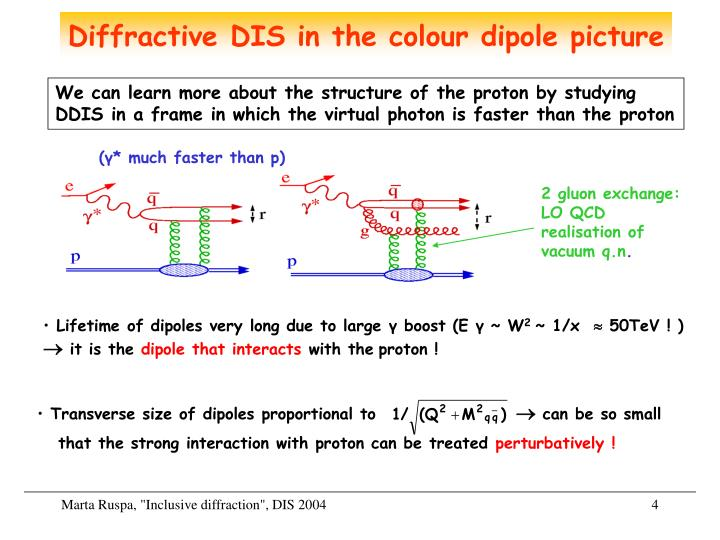 Lifetime of dipoles very long due to large