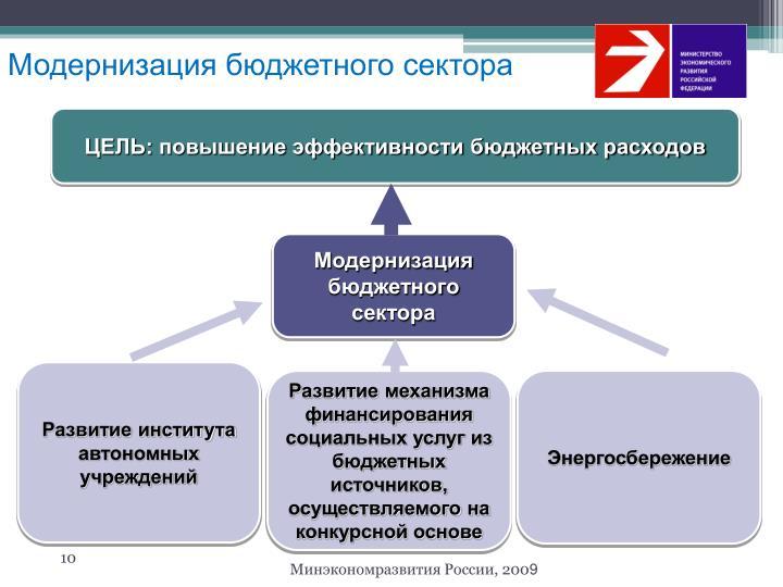 Модернизация бюджетного сектора