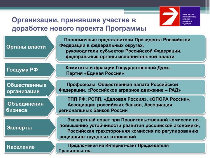 Организации, принявшие участие в доработке нового проекта Программы