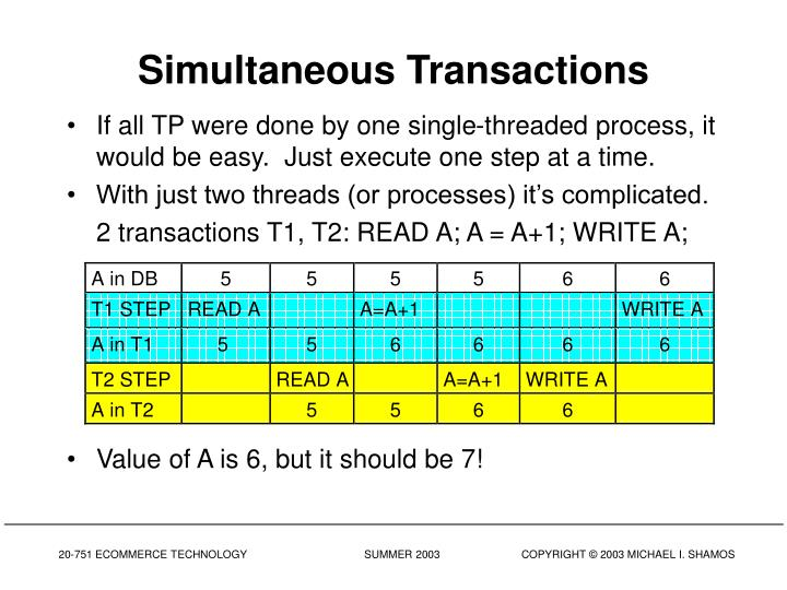 Simultaneous Transactions