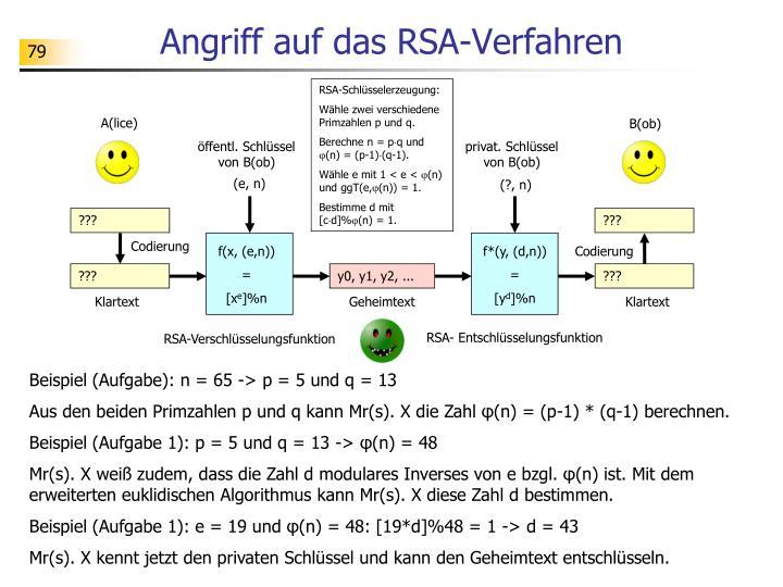 RSA-Schlüsselerzeugung: