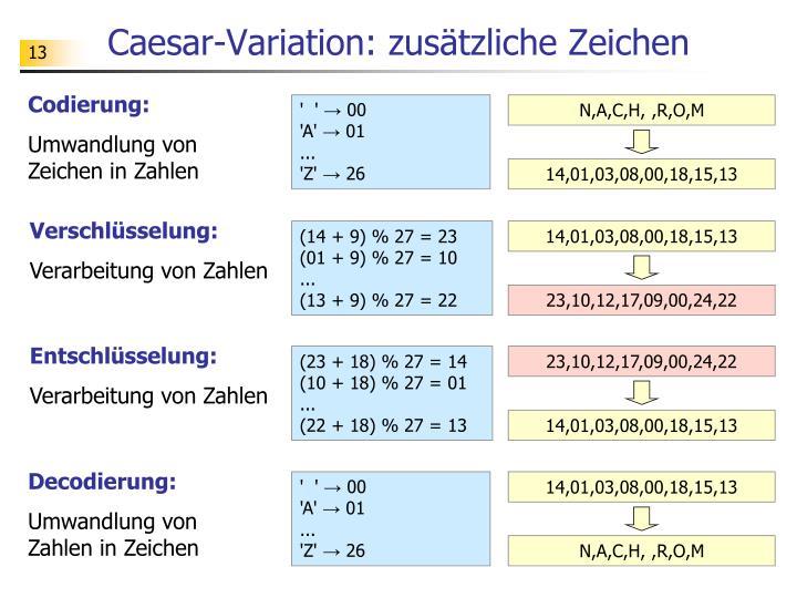 Caesar-Variation: zusätzliche Zeichen