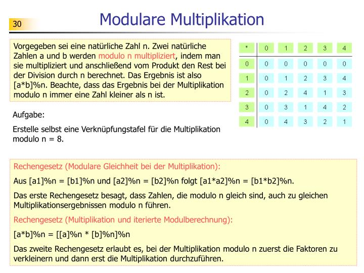 Modulare Multiplikation