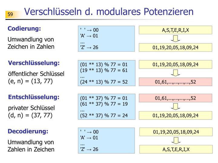 Verschlüsseln d. modulares Potenzieren