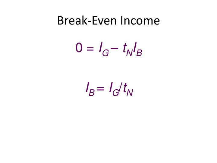Break-Even Income