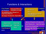 functions interactions