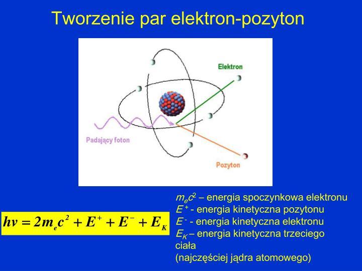 Tworzenie par elektron-pozyton