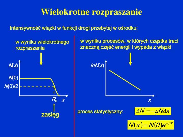 w wyniku procesów, w których cząstka traci znaczną część energii i wypada z wiązki