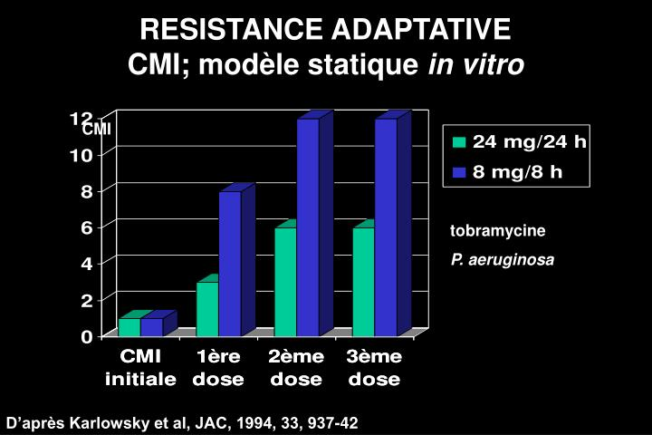 RESISTANCE ADAPTATIVE