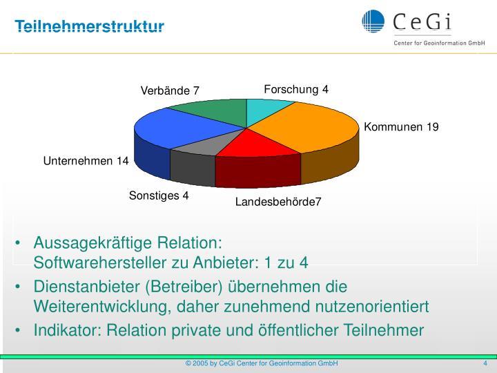 Teilnehmerstruktur