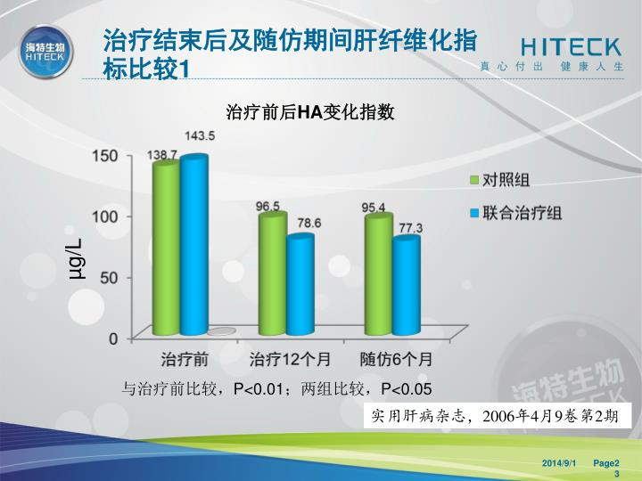 治疗结束后及随仿期间肝纤维化指标比较