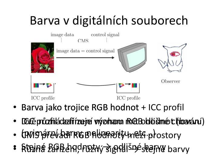 Barva v digitálních souborech