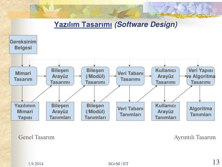 Yazılım Tasarımı