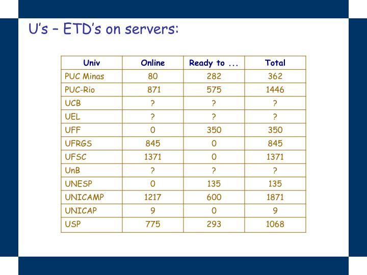 U's – ETD's on servers: