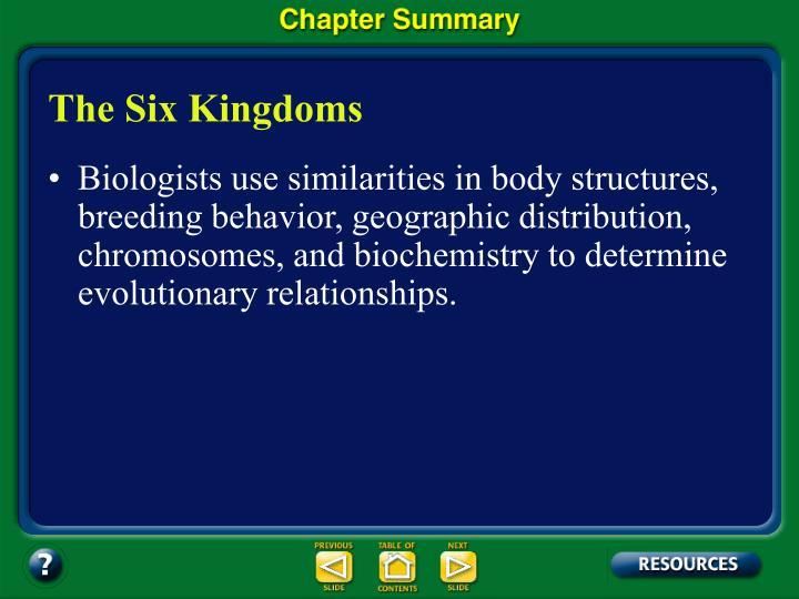 Chapter Summary – 17.2