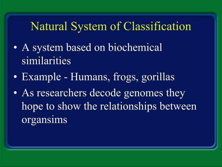 Natural System of Classification