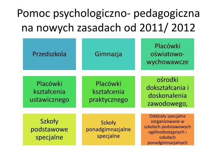 Pomoc psychologiczno- pedagogiczna na nowych zasadach od 2011/ 2012