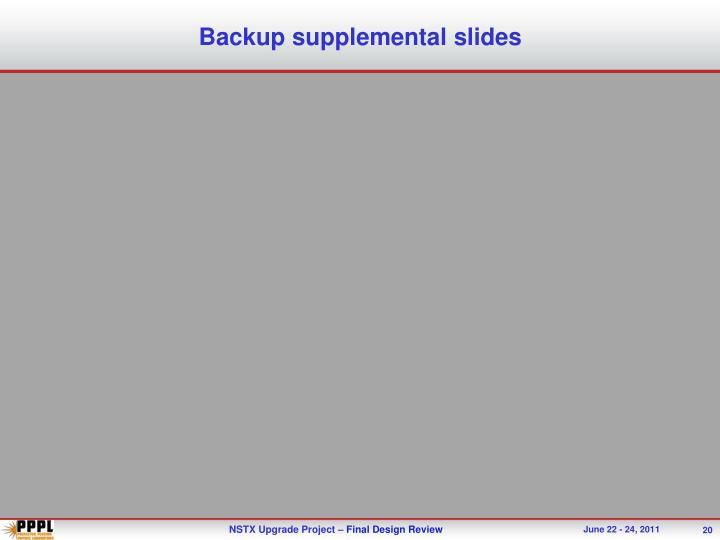 Backup supplemental slides