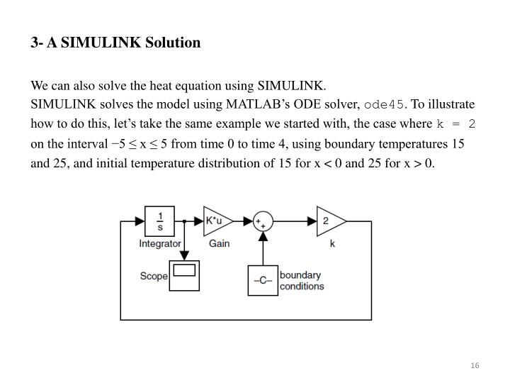 3- A SIMULINK Solution